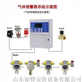 实验室甲烷气体报警器可燃气体探头安装