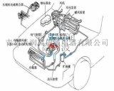 汽车空调管路件的高频钎焊