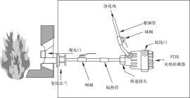 专业生产紫外、红外一体、分体火焰检测器