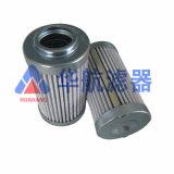 HP0651A10AN液压油进口玻纤折叠滤芯