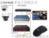派尼科NK-IP3004CQ高清网络画中画分割器