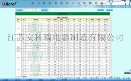 宁波慈溪城北水厂电力监控系统的设计与应用