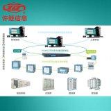 CPZ8000P系列中低压智能配电管理系统