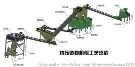 对辊挤压造粒机,有机肥生产线,复合肥生产线