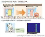 三菱电机服务电话 三菱电机官网指定认证