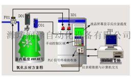 润泽自动化研发化工罐区自动化及安全系统