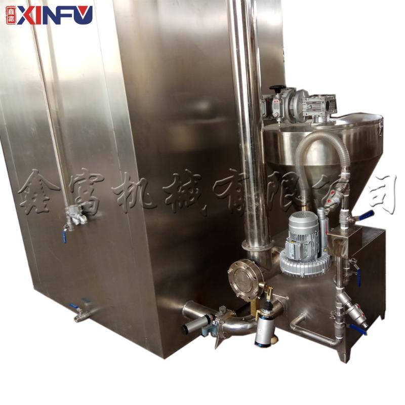 鑫富 YX系列烟熏炉,红肠烟熏炉,肉制品烟熏炉