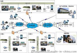 视高远程多方高清统一视讯服务站 车间 大卖场 生产线 统一通信视频平台 管理监控 视讯系统 远程视频