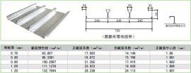 钢承板YXB65-240-720