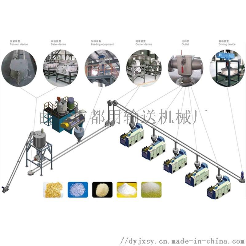 各种规格药粉输送机 管道链式输送机xy1