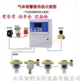防爆天然气气体探测器 可燃气体报警系统