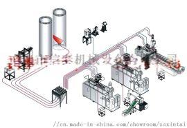 SCCF信泰牌中央供料系统有哪些主要部分组成