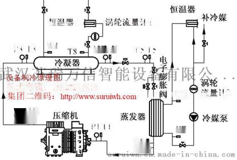 武汉动力汽车电池整体实验室规划厂家