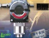 美國進口英思科iTrans固定式檢測儀