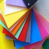 塑料中空板,中空板生产厂家,周转箱-塑料环保包装