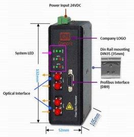 光电转换器(CI-PF110/120)