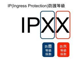 泛光灯/投光灯IP65防尘防水测试