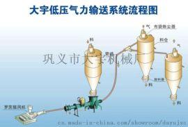 低压气力输送系统 大宇专业气动输送设备配套装置