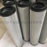 钢厂2600R100W/HC/-KB液压油滤芯