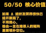 5050众筹捐赠计划模式系统源码开发