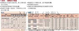 Mitutoyo指示表1044SB-60