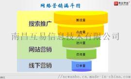 南昌网站建设,九江网站建设,赣州网站建设