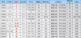 广东大流量工业软管泵价格\蠕动泵软管价格