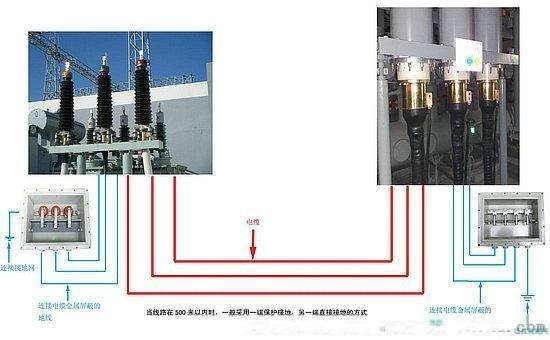 110kV交聯聚乙烯絕緣電力電纜 廣州110KV電纜