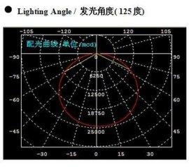 LED配光透鏡模具設計制造及產品生產