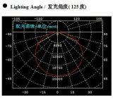 LED配光透鏡模具設計製造及產品生產