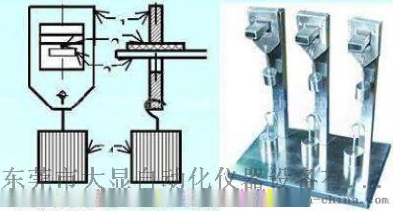 三工位高温压力试验装置