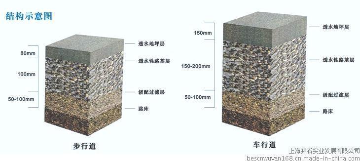 彩色透水砼(貴州)透水混凝土廠家 透水地坪材料 施工價格