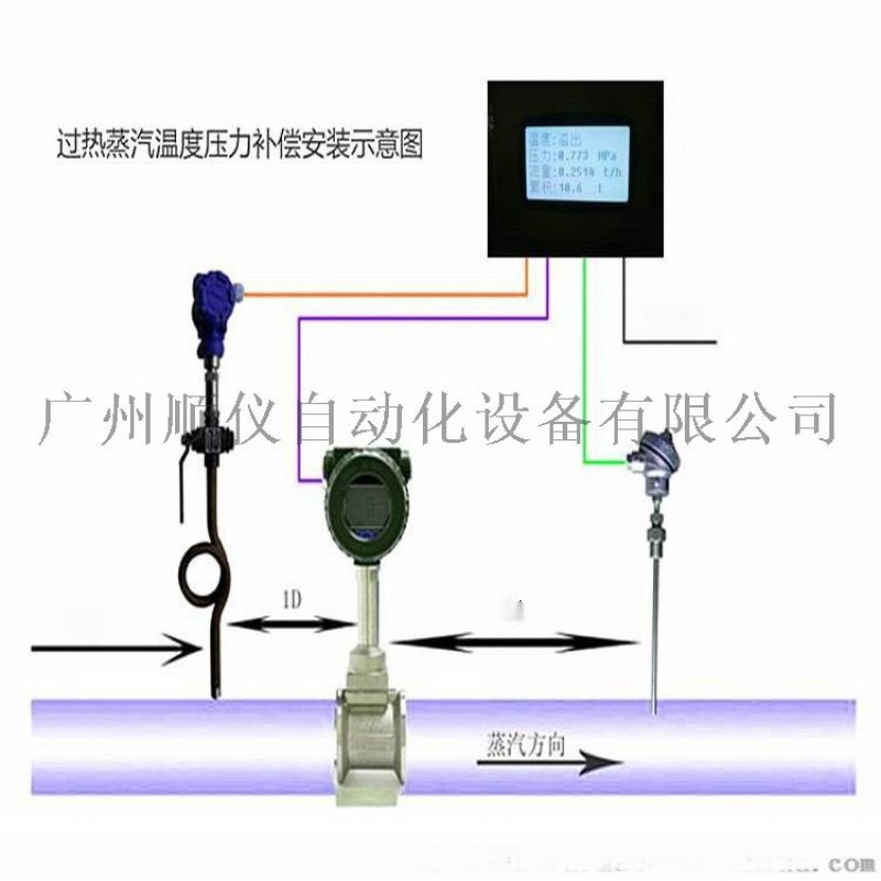 供应深圳涡街蒸汽流量计、广东涡街流量计仪表