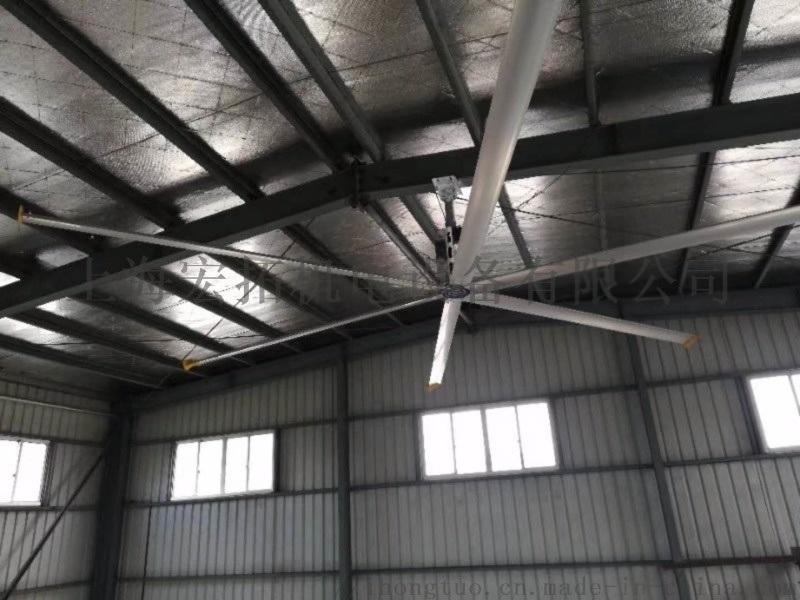 工業吊扇,專用,齒輪減速機