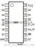 74系列通用电路AIP74HC595