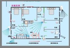 智能家居家庭智能安防系统