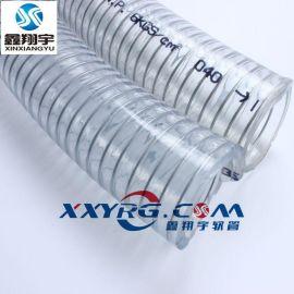 耐高压透明PVC钢丝增强软管, 耐寒而老化ROHS符合