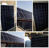 太陽能電池板生產廠家 solar energy