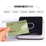 超市會員回饋活動 會員卡 公司團購禮品卡