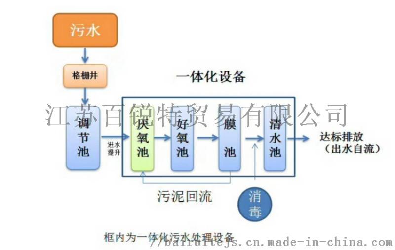 10t/d一體化生產污水處理設備 環保污水設備