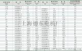 德东寿命长 YVF2-90L-6  1.1KW