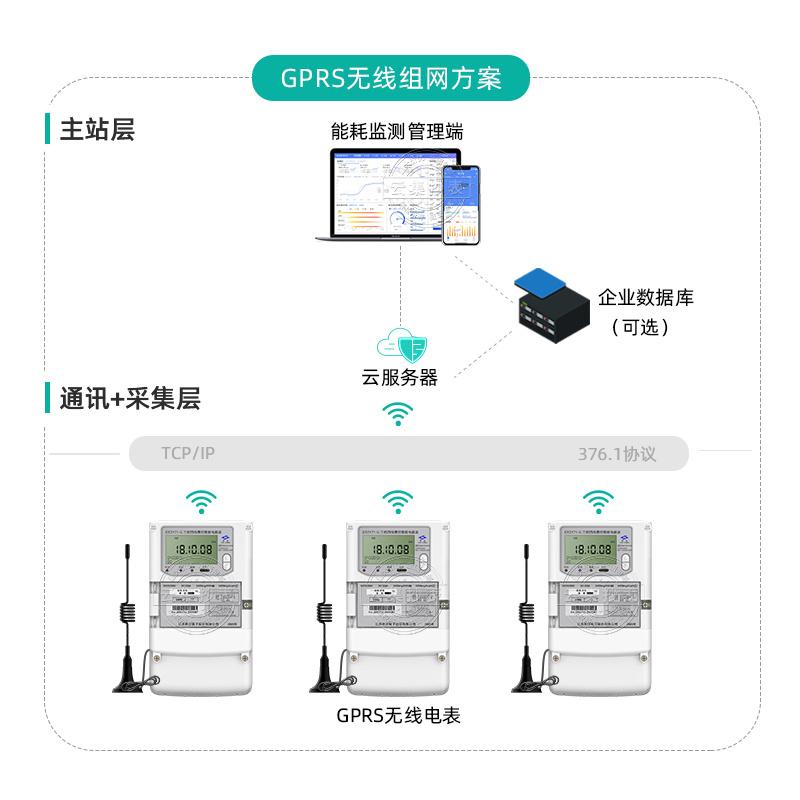 江苏林洋DTZY71-G智能电表 三相GPRS无线抄表电表
