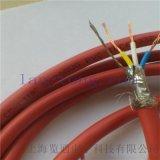 CC-Link介面電纜_cclink通信資料電纜