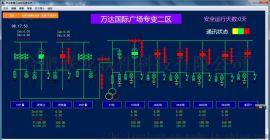 成都,重庆,天津微机电力监控系统