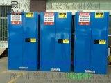 防火柜危险品存放柜化学品实验柜防腐柜