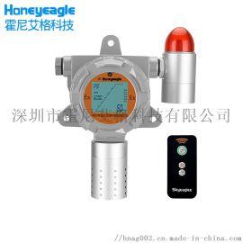 二氧化氮气体探测报警仪