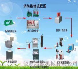 灭火器维保全套产品与流程