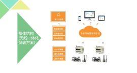 安全用電剩餘電流探測器 智慧消防管理系統平臺