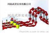 遠程供液系統