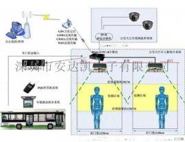 公交人流量计数器 人体特征视频分析 人流量计数器